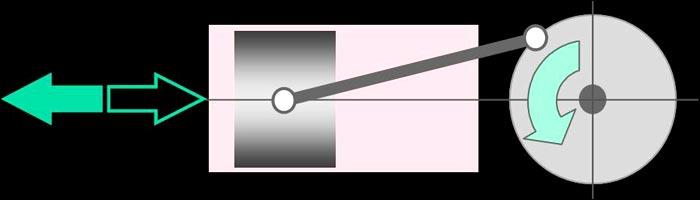 问: 最小压力阀的用途是什么? 答: 两个作用: 1 )最小压力阀的作用是缓冲一下,当机器在加载瞬间,我们假设排放到大气中,机器内部分离前与分离后产生的大压差将全部加在分离器上,造成对分离器芯的伤害; 2 )机器油润滑是靠机器本身的压力差进行,没有额外的油泵辅助,当机器在空载状态时,仍需一定压力维持油循环,所以进气阀门相对关闭,而最小压力阀防止压力泄漏,这样保证润滑油循环。 问: 对于同种气体的混合(压力不同)市场上有什么好的装置,可以使输出达到最理想? 答: 压力不同的同种气体混合后,应该是会自身调节为